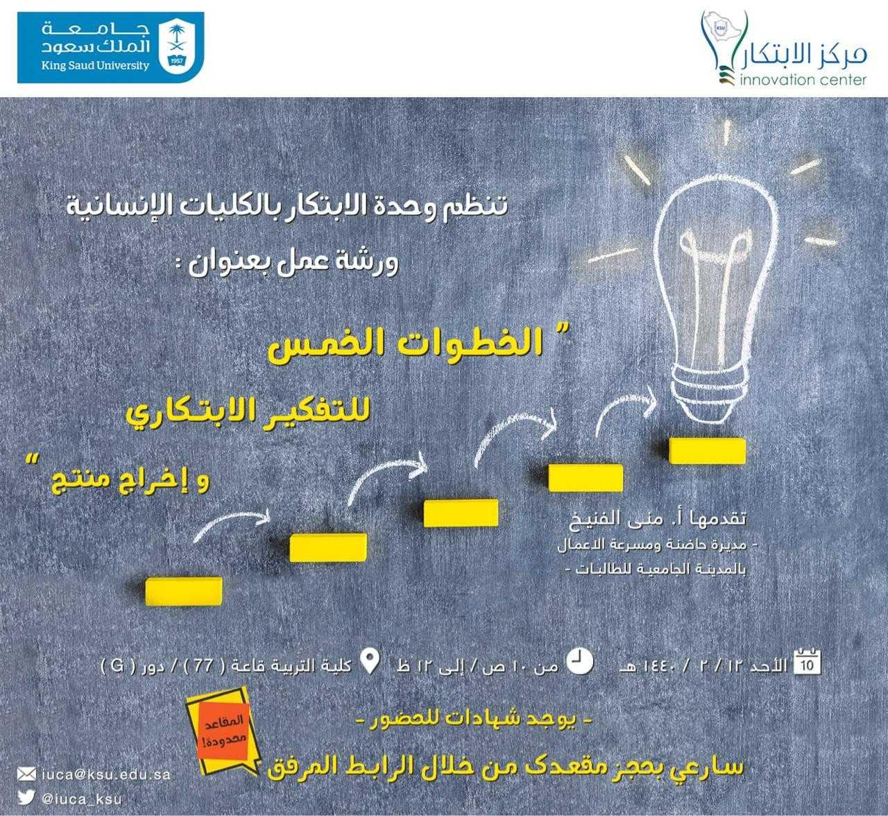 الخطوات الخمس للتفكير الابتكاري