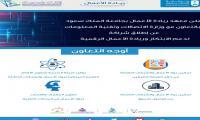شراكة لدعم الابتكار وريادة الأعمال الرقمية